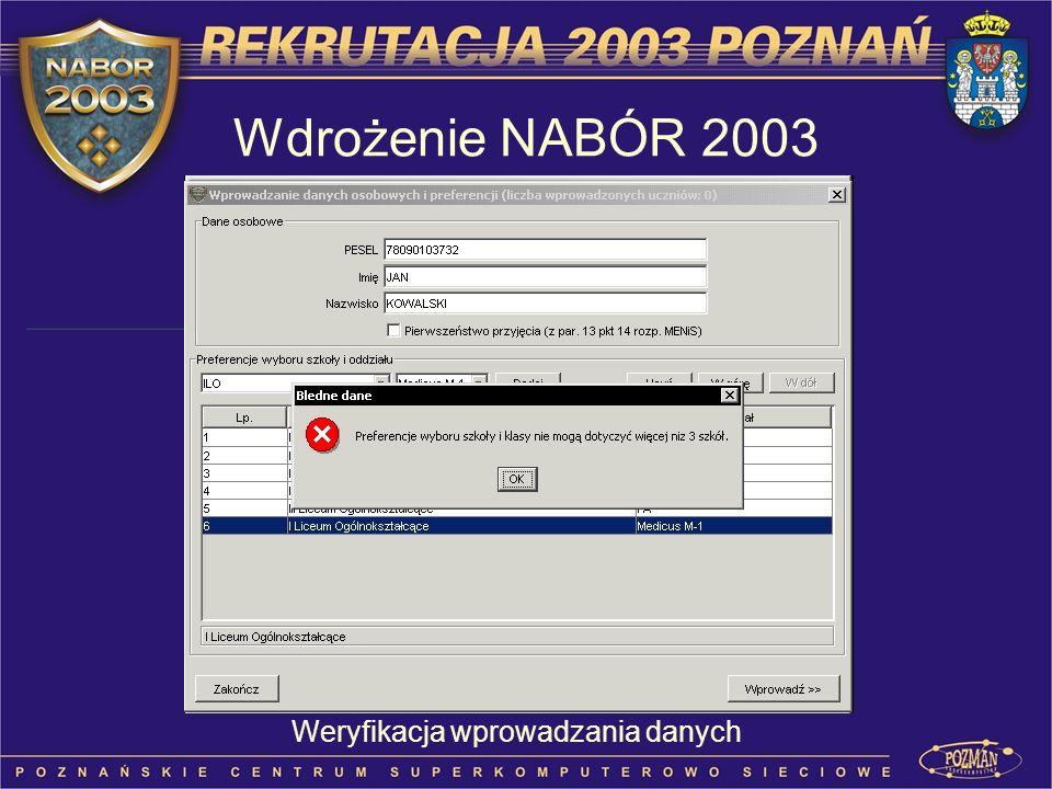 Weryfikacja wprowadzania danych Wdrożenie NABÓR 2003