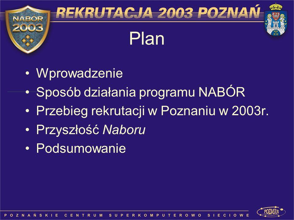Plan Wprowadzenie Sposób działania programu NABÓR Przebieg rekrutacji w Poznaniu w 2003r. Przyszłość Naboru Podsumowanie
