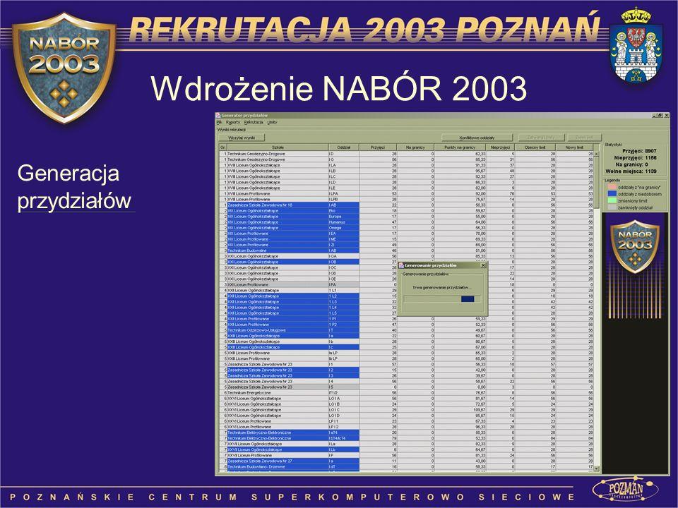 Generacja przydziałów Wdrożenie NABÓR 2003