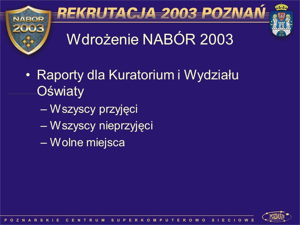 Raporty dla Kuratorium i Wydziału Oświaty –Wszyscy przyjęci –Wszyscy nieprzyjęci –Wolne miejsca Wdrożenie NABÓR 2003