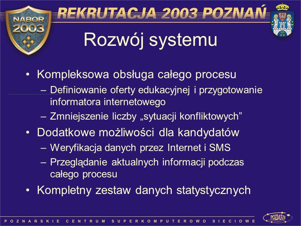 Rozwój systemu Kompleksowa obsługa całego procesu –Definiowanie oferty edukacyjnej i przygotowanie informatora internetowego –Zmniejszenie liczby sytu