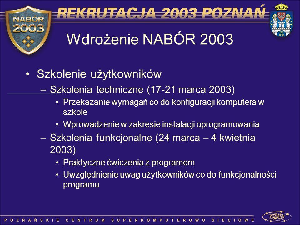 Wdrożenie NABÓR 2003 Szkolenie użytkowników –Szkolenia techniczne (17-21 marca 2003) Przekazanie wymagań co do konfiguracji komputera w szkole Wprowad