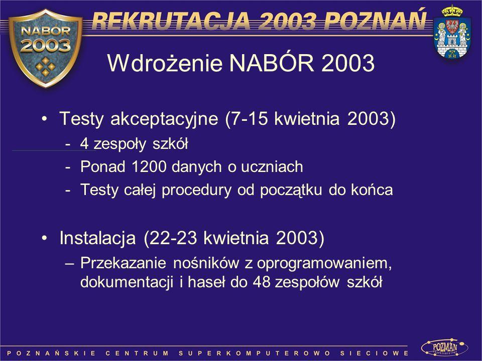 Testy akceptacyjne (7-15 kwietnia 2003) -4 zespoły szkół -Ponad 1200 danych o uczniach -Testy całej procedury od początku do końca Instalacja (22-23 k