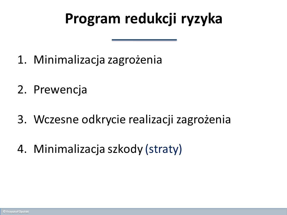 Program redukcji ryzyka 1.Minimalizacja zagrożenia 2.Prewencja 3.Wczesne odkrycie realizacji zagrożenia 4.Minimalizacja szkody (straty) © Krzysztof Op