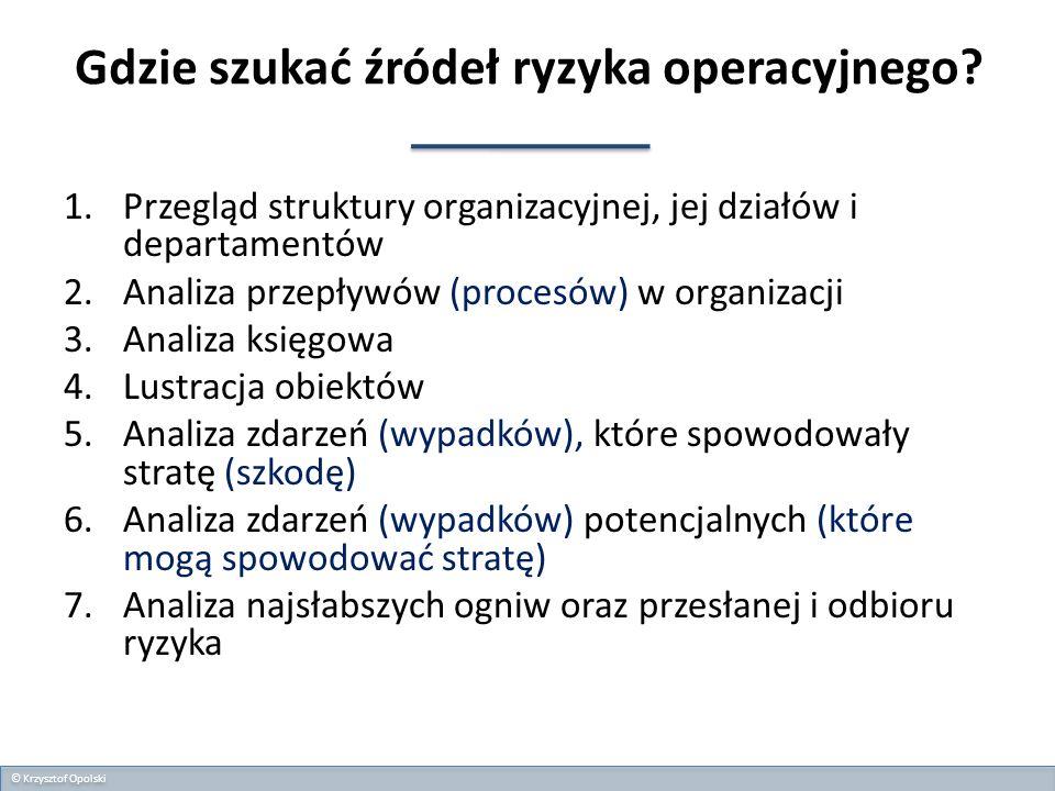 Gdzie szukać źródeł ryzyka operacyjnego? 1.Przegląd struktury organizacyjnej, jej działów i departamentów 2.Analiza przepływów (procesów) w organizacj
