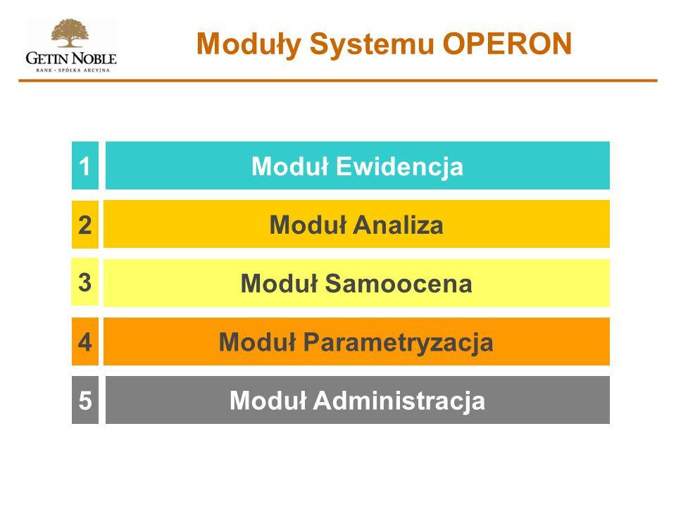 Moduł Ewidencja1 Moduł Analiza 2 Moduł Samoocena 3 Moduł Parametryzacja 4 Moduł Administracja 5 Moduły Systemu OPERON