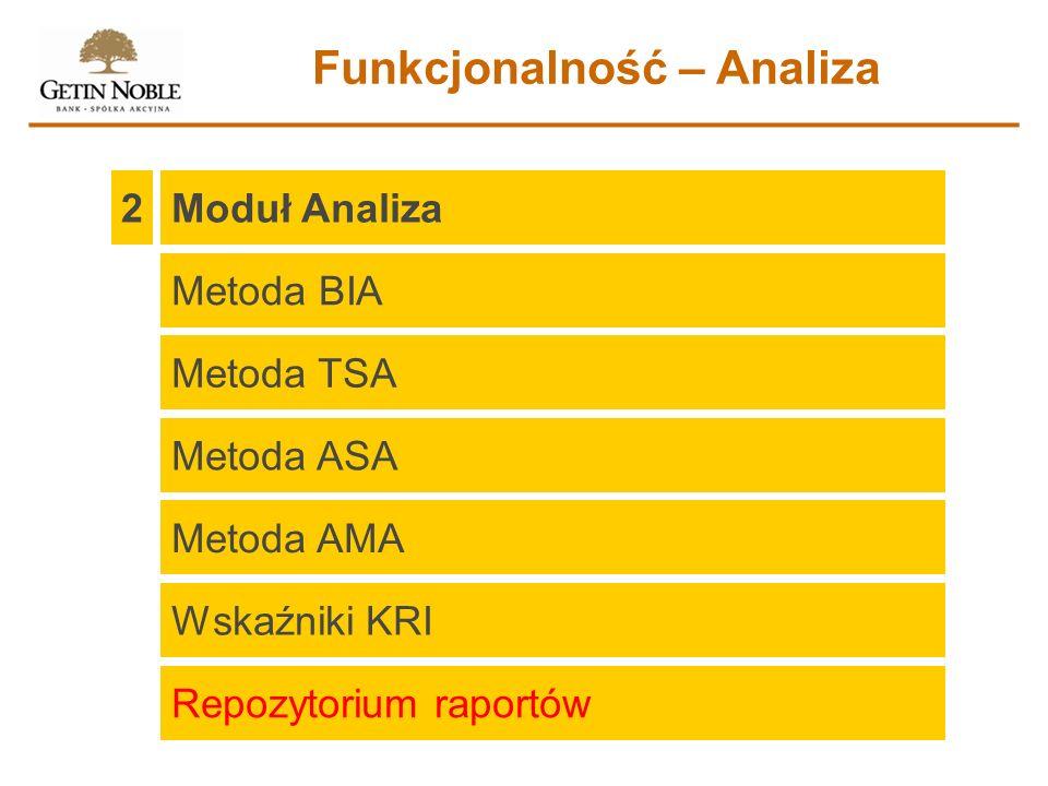 Moduł Analiza2 Funkcjonalność – Analiza Metoda BIA Metoda TSA Metoda ASA Metoda AMA Wskaźniki KRI Repozytorium raportów