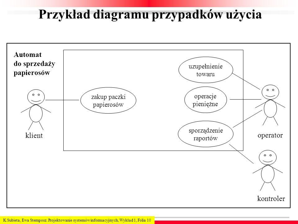 K.Subieta, Ewa Stemposz. Projektowanie systemów informacyjnych, Wykład 1, Folia 10 Przykład diagramu przypadków użycia klient operator Automat do sprz