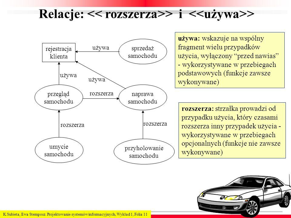 K.Subieta, Ewa Stemposz. Projektowanie systemów informacyjnych, Wykład 1, Folia 11 Relacje: > i > naprawa samochodu przegląd samochodu sprzedaż samoch