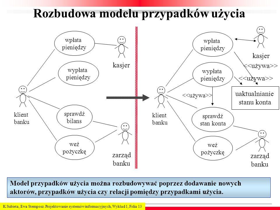 K.Subieta, Ewa Stemposz. Projektowanie systemów informacyjnych, Wykład 1, Folia 13 Rozbudowa modelu przypadków użycia klient banku wpłata pieniędzy wy