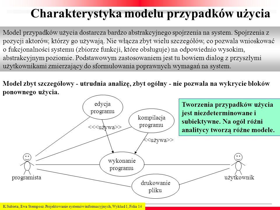K.Subieta, Ewa Stemposz. Projektowanie systemów informacyjnych, Wykład 1, Folia 14 Charakterystyka modelu przypadków użycia Model przypadków użycia do