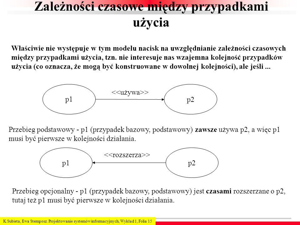 K.Subieta, Ewa Stemposz. Projektowanie systemów informacyjnych, Wykład 1, Folia 15 Zależności czasowe między przypadkami użycia Właściwie nie występuj
