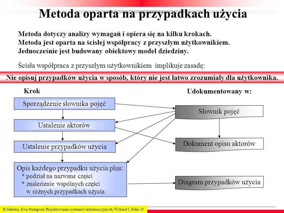 K.Subieta, Ewa Stemposz. Projektowanie systemów informacyjnych, Wykład 1, Folia 20 Metoda oparta na przypadkach użycia Metoda dotyczy analizy wymagań