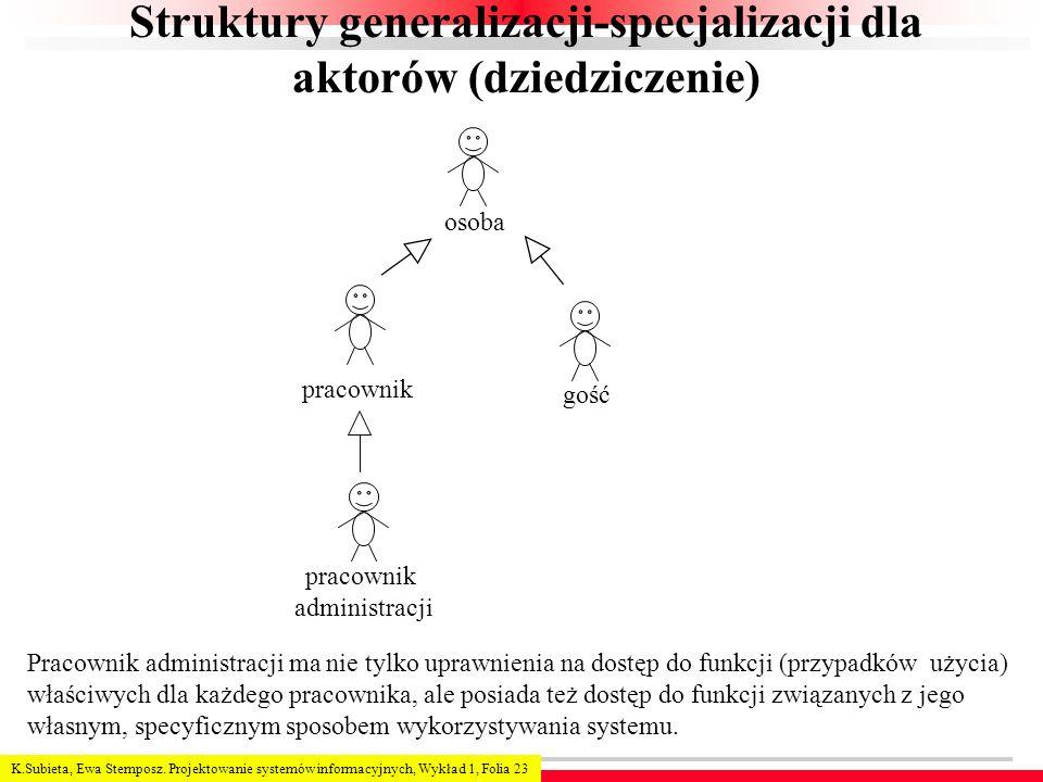 K.Subieta, Ewa Stemposz. Projektowanie systemów informacyjnych, Wykład 1, Folia 23 Struktury generalizacji-specjalizacji dla aktorów (dziedziczenie) P