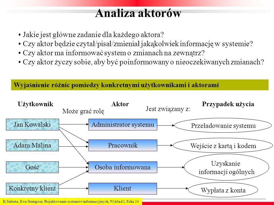 K.Subieta, Ewa Stemposz. Projektowanie systemów informacyjnych, Wykład 1, Folia 24 Analiza aktorów Jakie jest główne zadanie dla każdego aktora? Czy a