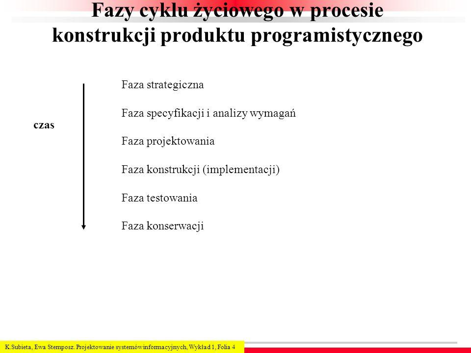 K.Subieta, Ewa Stemposz. Projektowanie systemów informacyjnych, Wykład 1, Folia 4 Fazy cyklu życiowego w procesie konstrukcji produktu programistyczne
