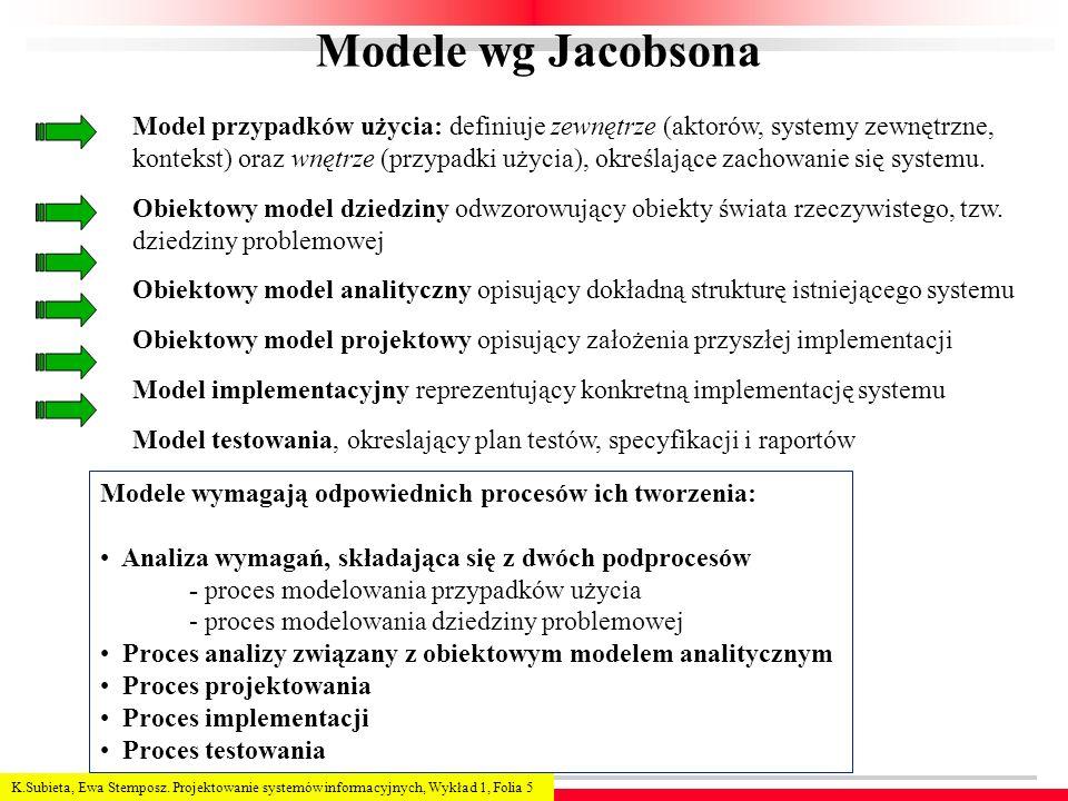 K.Subieta, Ewa Stemposz. Projektowanie systemów informacyjnych, Wykład 1, Folia 5 Modele wg Jacobsona Model przypadków użycia: definiuje zewnętrze (ak