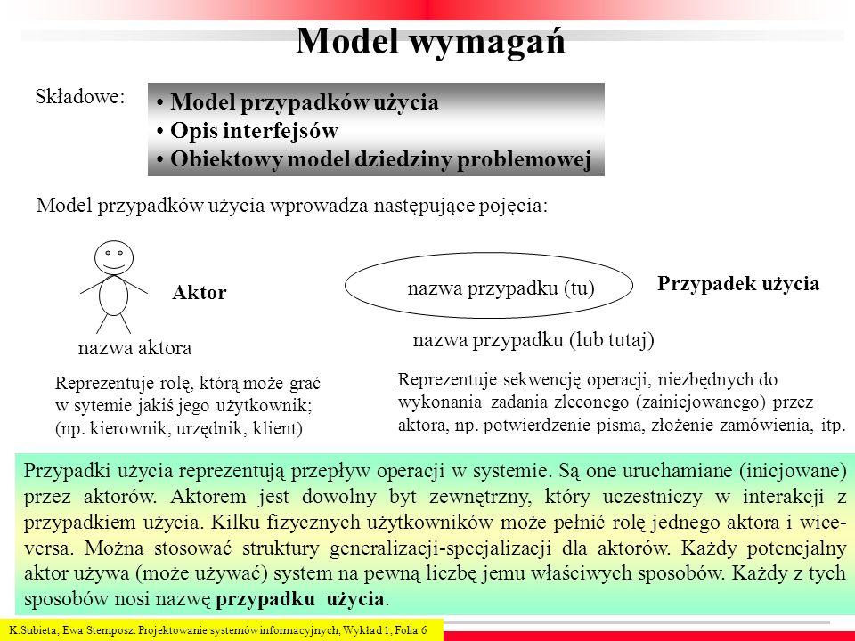 K.Subieta, Ewa Stemposz. Projektowanie systemów informacyjnych, Wykład 1, Folia 6 Model wymagań Model przypadków użycia Opis interfejsów Obiektowy mod