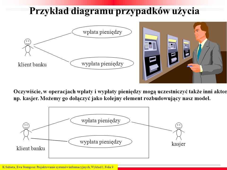 K.Subieta, Ewa Stemposz. Projektowanie systemów informacyjnych, Wykład 1, Folia 9 Przykład diagramu przypadków użycia klient banku wpłata pieniędzy wy