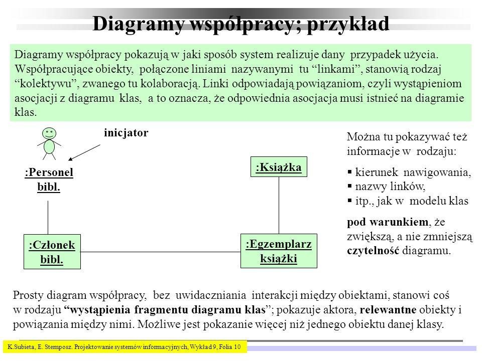 K.Subieta, E. Stemposz. Projektowanie systemów informacyjnych, Wykład 9, Folia 10 Diagramy współpracy; przykład Prosty diagram współpracy, bez uwidacz