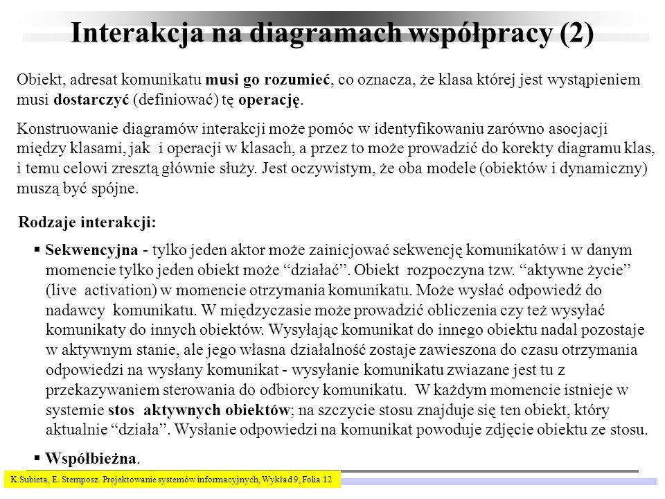 K.Subieta, E. Stemposz. Projektowanie systemów informacyjnych, Wykład 9, Folia 12 Interakcja na diagramach współpracy (2) Obiekt, adresat komunikatu m
