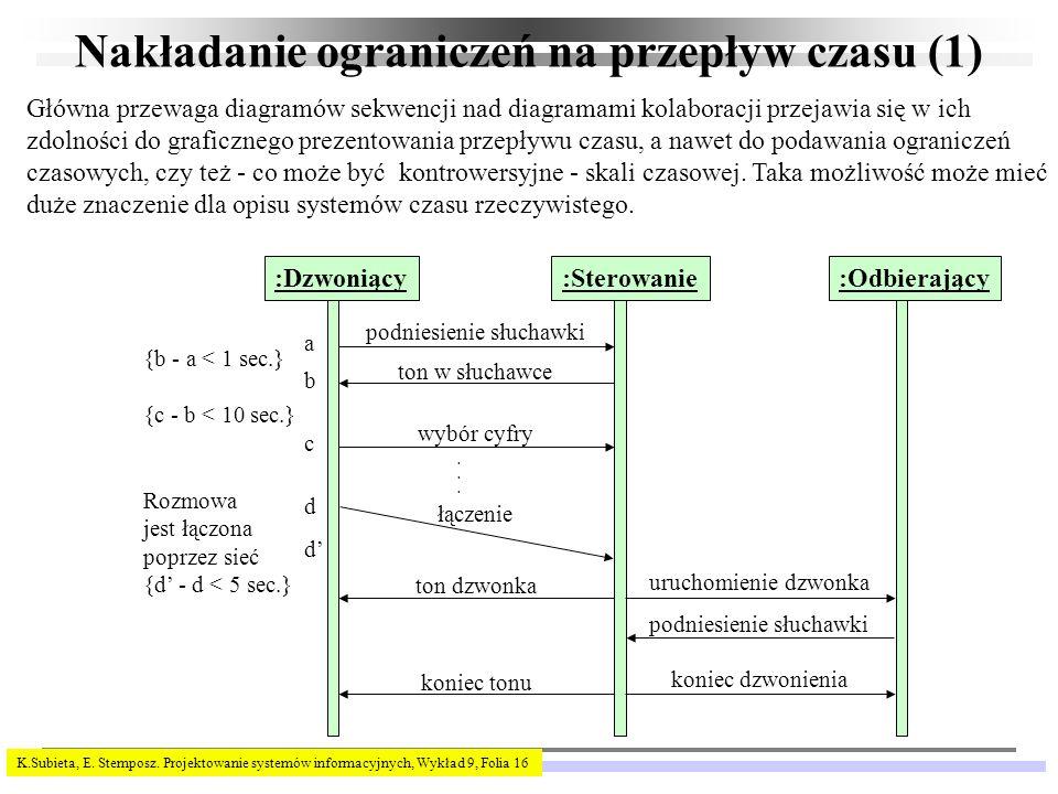 K.Subieta, E. Stemposz. Projektowanie systemów informacyjnych, Wykład 9, Folia 16 Nakładanie ograniczeń na przepływ czasu (1) :Sterowanie:Dzwoniący:Od
