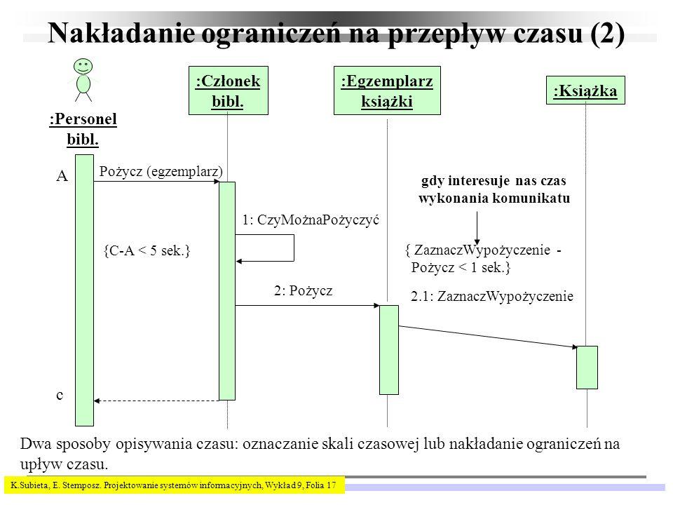K.Subieta, E. Stemposz. Projektowanie systemów informacyjnych, Wykład 9, Folia 17 Nakładanie ograniczeń na przepływ czasu (2) :Personel bibl. :Egzempl