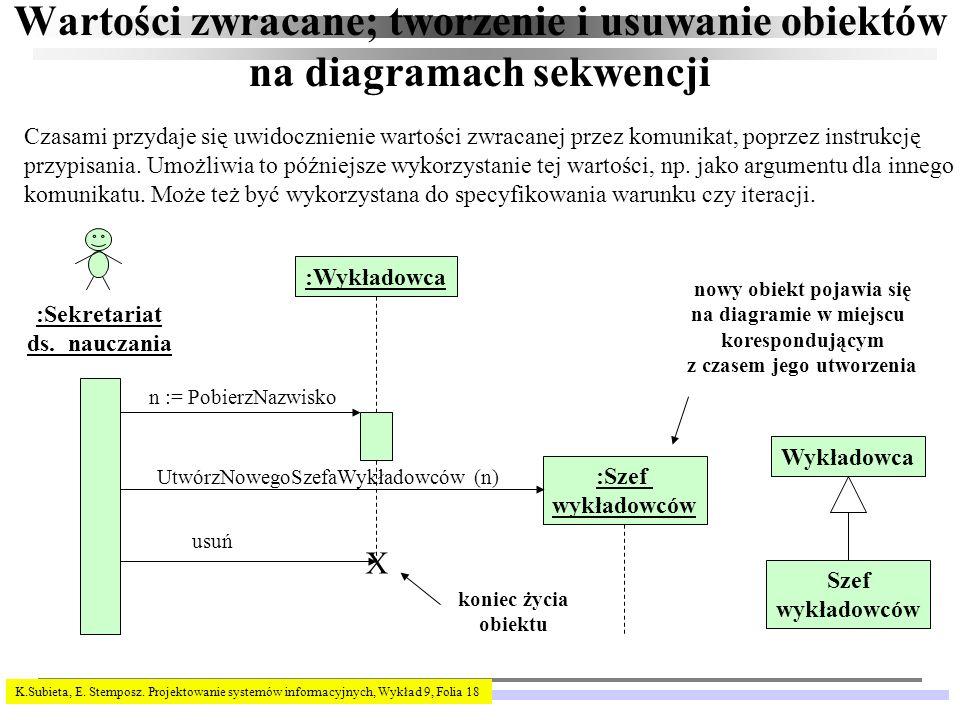 K.Subieta, E. Stemposz. Projektowanie systemów informacyjnych, Wykład 9, Folia 18 Wartości zwracane; tworzenie i usuwanie obiektów na diagramach sekwe
