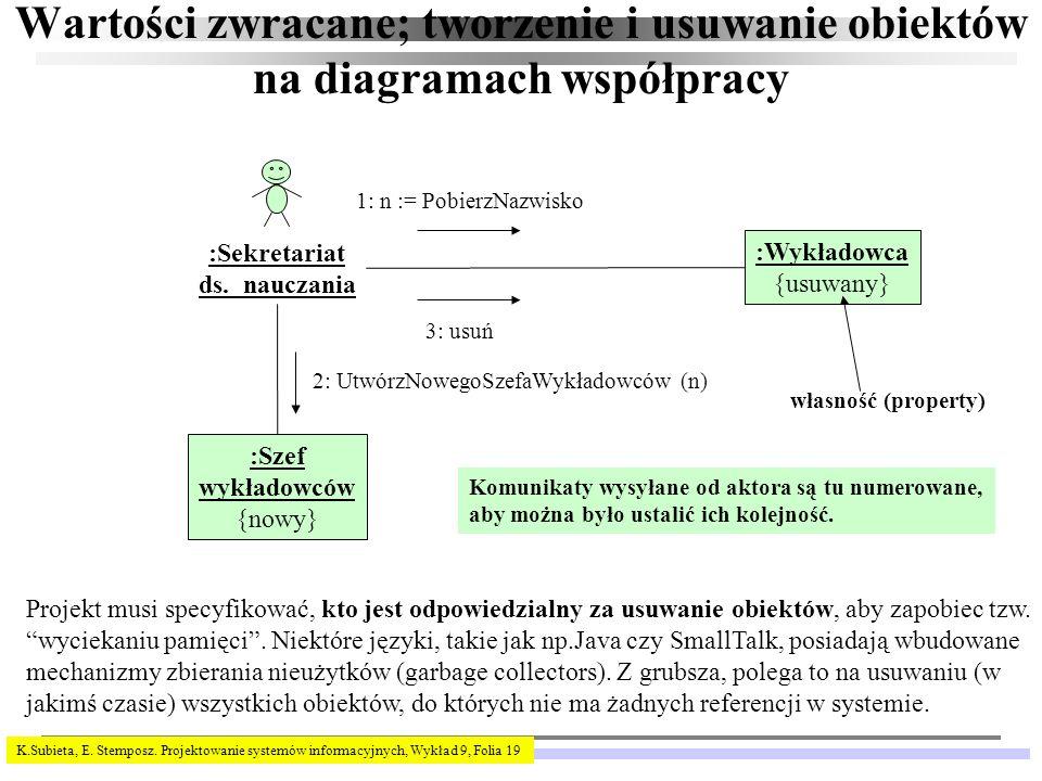 K.Subieta, E. Stemposz. Projektowanie systemów informacyjnych, Wykład 9, Folia 19 Wartości zwracane; tworzenie i usuwanie obiektów na diagramach współ