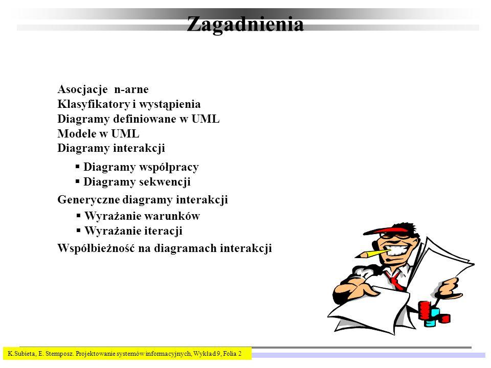 K.Subieta, E. Stemposz. Projektowanie systemów informacyjnych, Wykład 9, Folia 2 Zagadnienia Asocjacje n-arne Klasyfikatory i wystąpienia Diagramy def