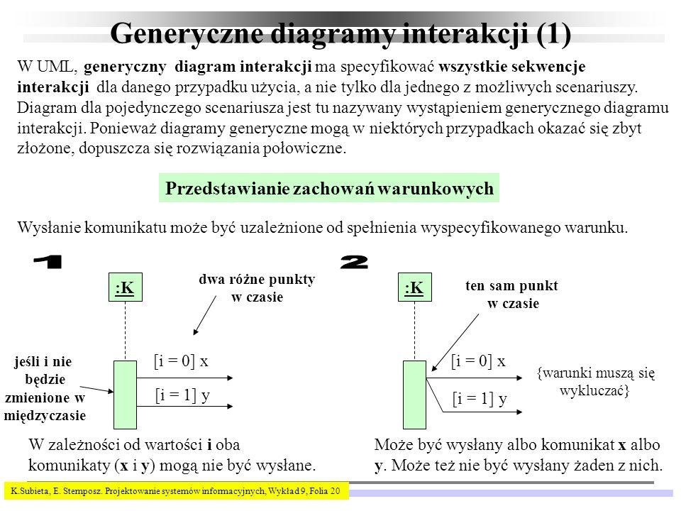 K.Subieta, E. Stemposz. Projektowanie systemów informacyjnych, Wykład 9, Folia 20 Generyczne diagramy interakcji (1) W UML, generyczny diagram interak