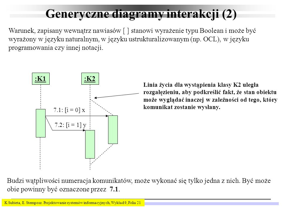 K.Subieta, E. Stemposz. Projektowanie systemów informacyjnych, Wykład 9, Folia 21 Generyczne diagramy interakcji (2) Warunek, zapisany wewnątrz nawias