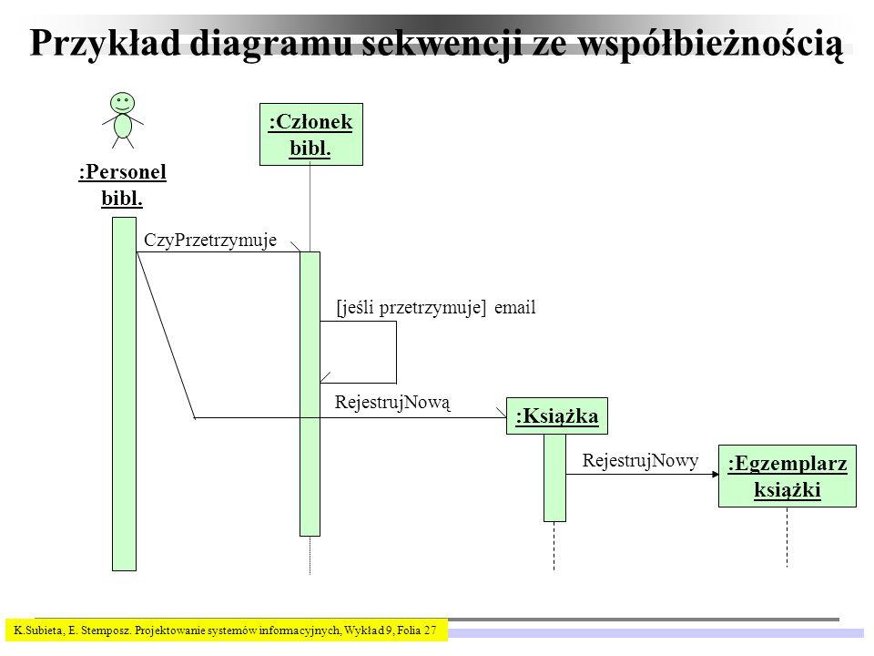 K.Subieta, E. Stemposz. Projektowanie systemów informacyjnych, Wykład 9, Folia 27 Przykład diagramu sekwencji ze współbieżnością :Personel bibl. :Czło