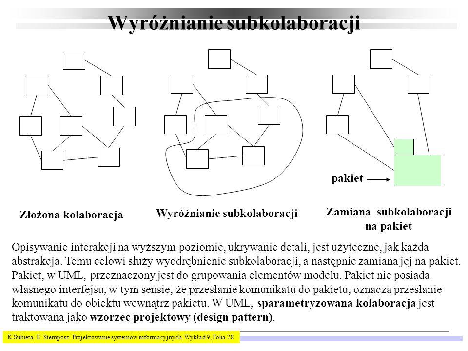 K.Subieta, E. Stemposz. Projektowanie systemów informacyjnych, Wykład 9, Folia 28 Wyróżnianie subkolaboracji Złożona kolaboracja Opisywanie interakcji