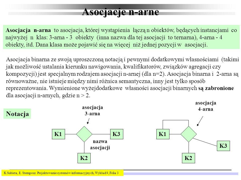K.Subieta, E. Stemposz. Projektowanie systemów informacyjnych, Wykład 9, Folia 3 Asocjacje n-arne Asocjacja n-arna to asocjacja, której wystąpienia łą