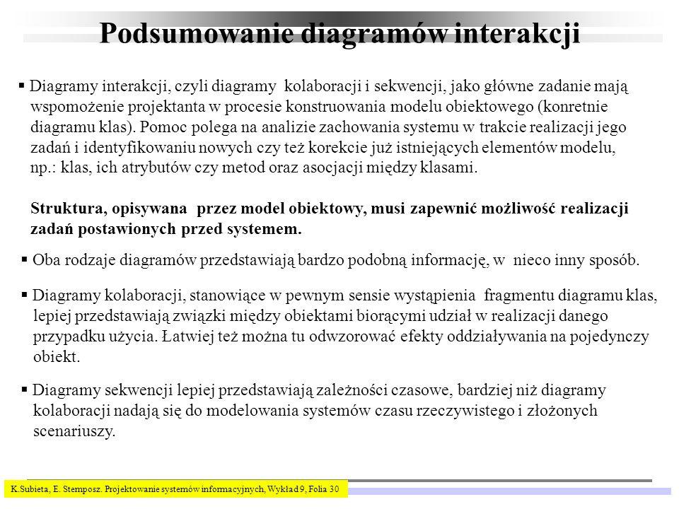 K.Subieta, E. Stemposz. Projektowanie systemów informacyjnych, Wykład 9, Folia 30 Podsumowanie diagramów interakcji Diagramy interakcji, czyli diagram
