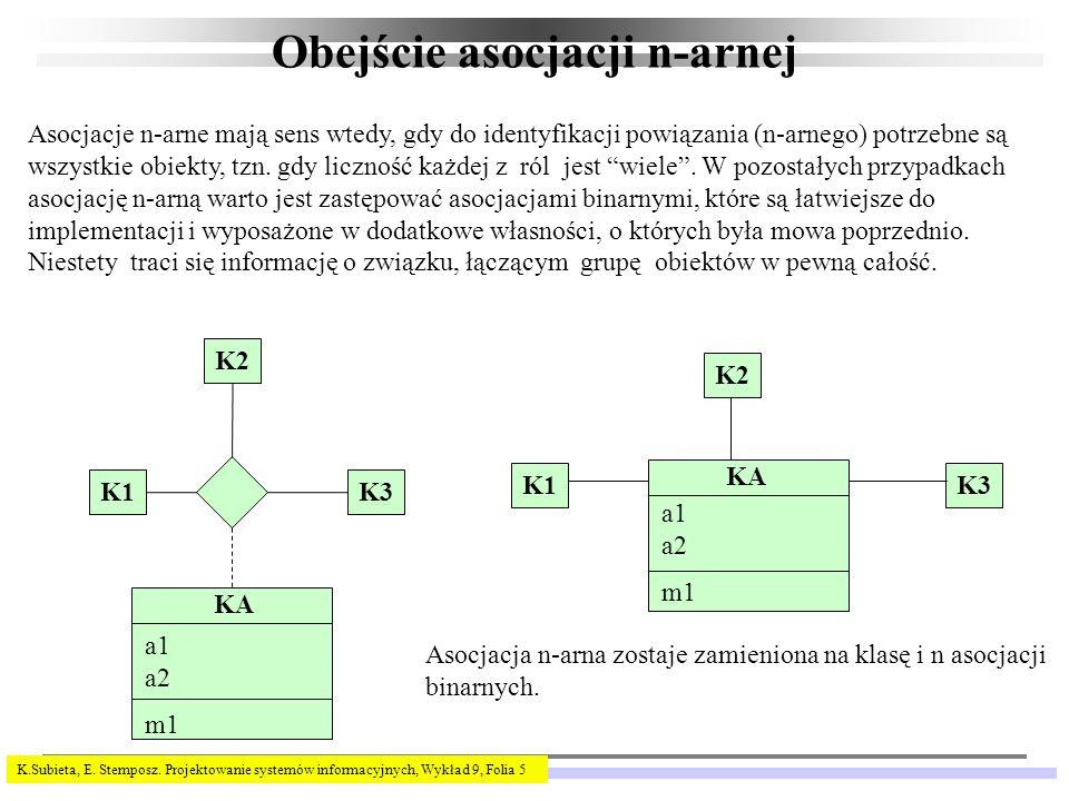K.Subieta, E. Stemposz. Projektowanie systemów informacyjnych, Wykład 9, Folia 5 Obejście asocjacji n-arnej Asocjacje n-arne mają sens wtedy, gdy do i