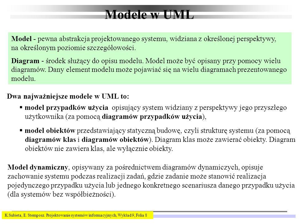 K.Subieta, E. Stemposz. Projektowanie systemów informacyjnych, Wykład 9, Folia 8 Modele w UML Model - pewna abstrakcja projektowanego systemu, widzian