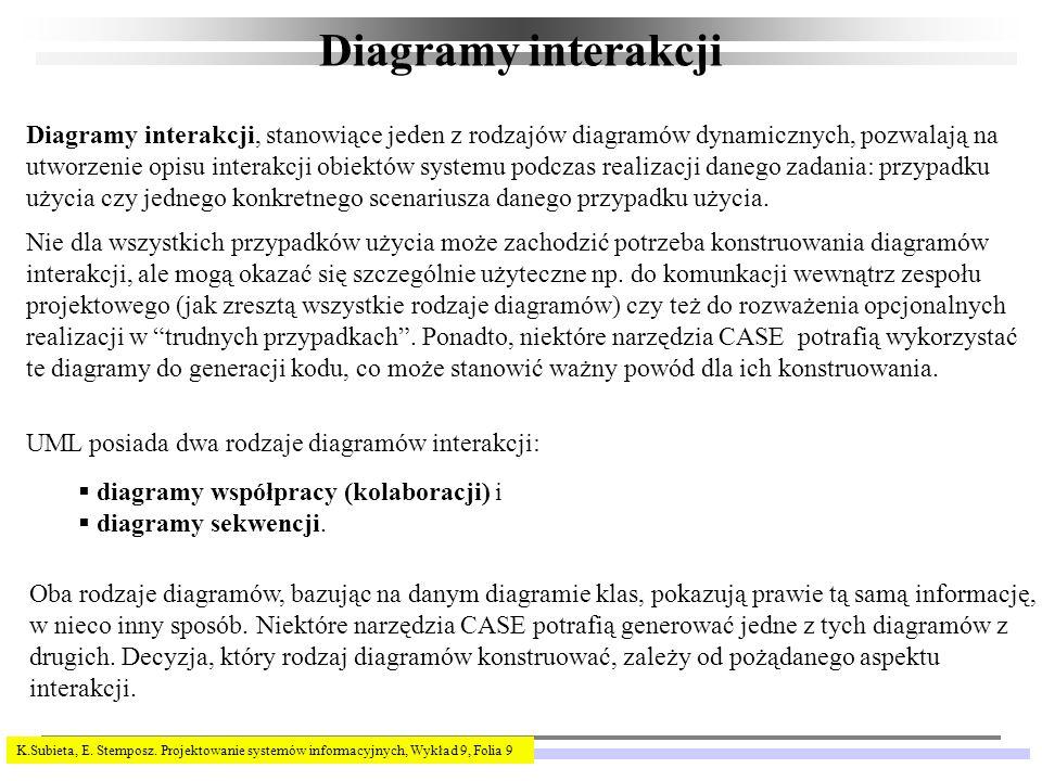 K.Subieta, E. Stemposz. Projektowanie systemów informacyjnych, Wykład 9, Folia 9 Diagramy interakcji Diagramy interakcji, stanowiące jeden z rodzajów