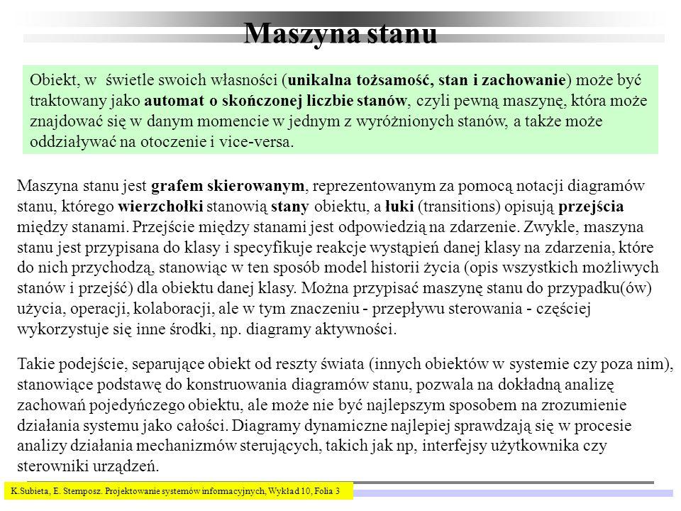 K.Subieta, E. Stemposz.