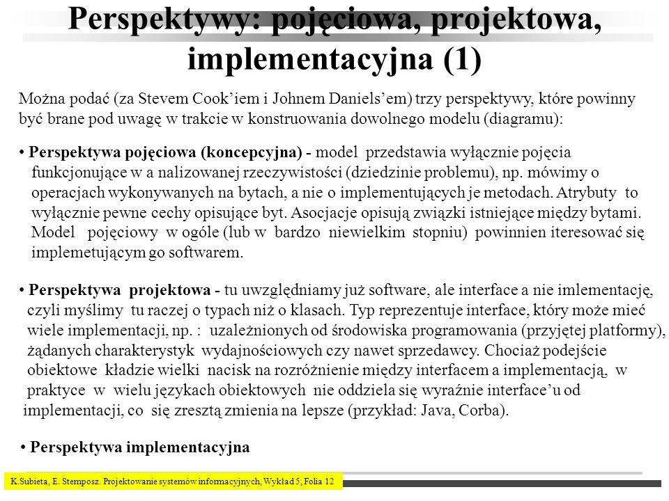 K.Subieta, E. Stemposz. Projektowanie systemów informacyjnych, Wykład 5, Folia 12 Perspektywy: pojęciowa, projektowa, implementacyjna (1) Perspektywa