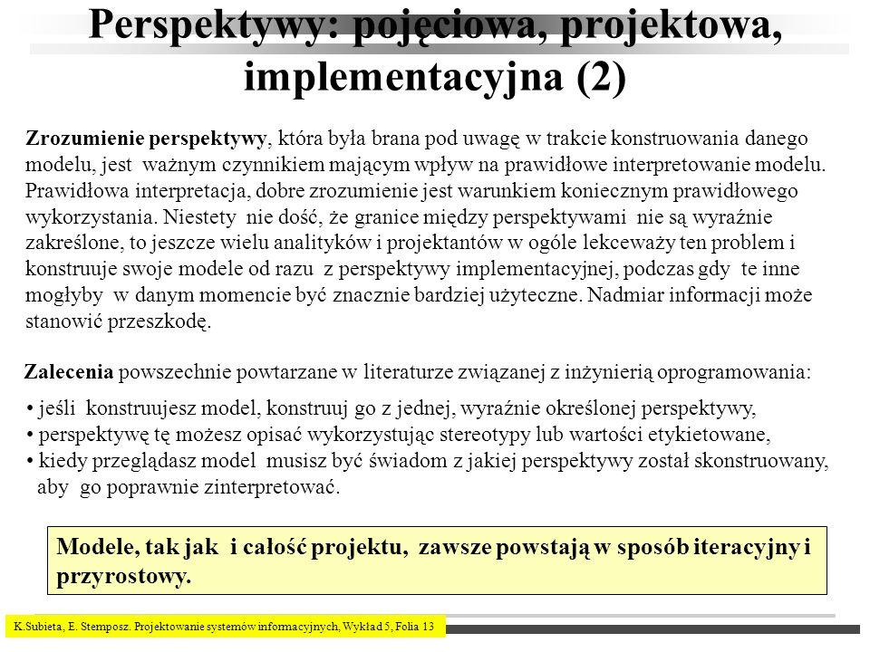 K.Subieta, E. Stemposz. Projektowanie systemów informacyjnych, Wykład 5, Folia 13 Perspektywy: pojęciowa, projektowa, implementacyjna (2) Zrozumienie