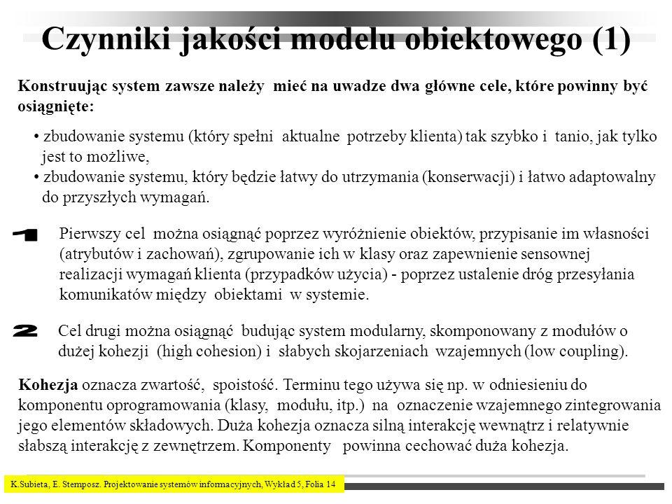 K.Subieta, E. Stemposz. Projektowanie systemów informacyjnych, Wykład 5, Folia 14 Czynniki jakości modelu obiektowego (1) Konstruując system zawsze na