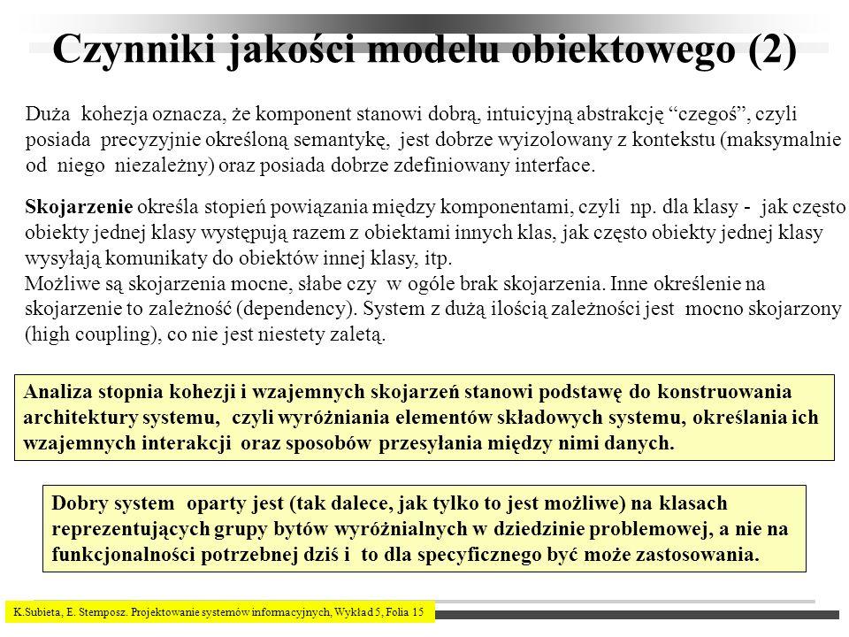 K.Subieta, E. Stemposz. Projektowanie systemów informacyjnych, Wykład 5, Folia 15 Czynniki jakości modelu obiektowego (2) Skojarzenie określa stopień