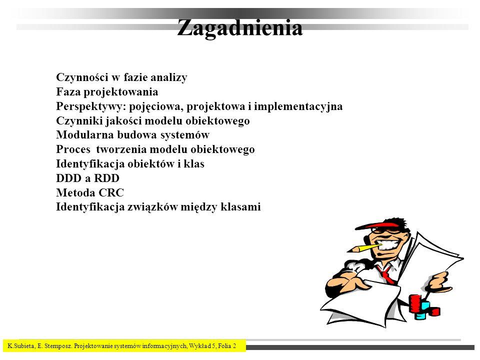 K.Subieta, E. Stemposz. Projektowanie systemów informacyjnych, Wykład 5, Folia 2 Zagadnienia Czynności w fazie analizy Faza projektowania Perspektywy: