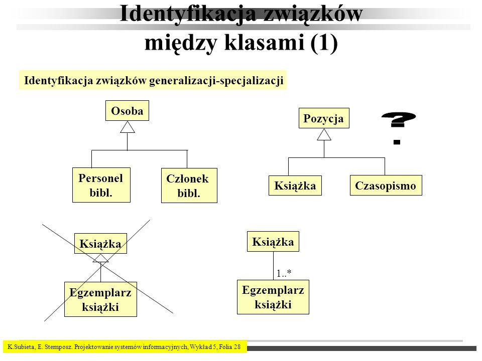 K.Subieta, E. Stemposz. Projektowanie systemów informacyjnych, Wykład 5, Folia 28 Identyfikacja związków między klasami (1) Osoba Personel bibl. Człon