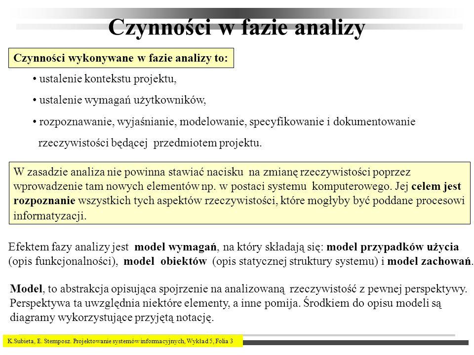 K.Subieta, E. Stemposz. Projektowanie systemów informacyjnych, Wykład 5, Folia 3 Czynności w fazie analizy ustalenie kontekstu projektu, ustalenie wym