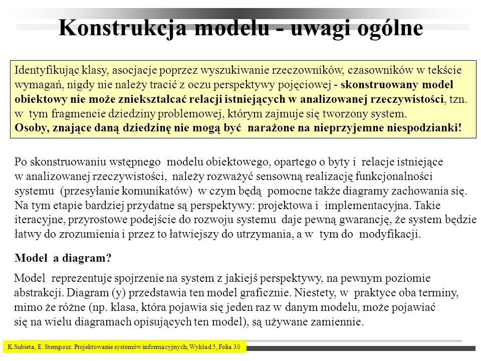 K.Subieta, E. Stemposz. Projektowanie systemów informacyjnych, Wykład 5, Folia 30 Konstrukcja modelu - uwagi ogólne Identyfikując klasy, asocjacje pop