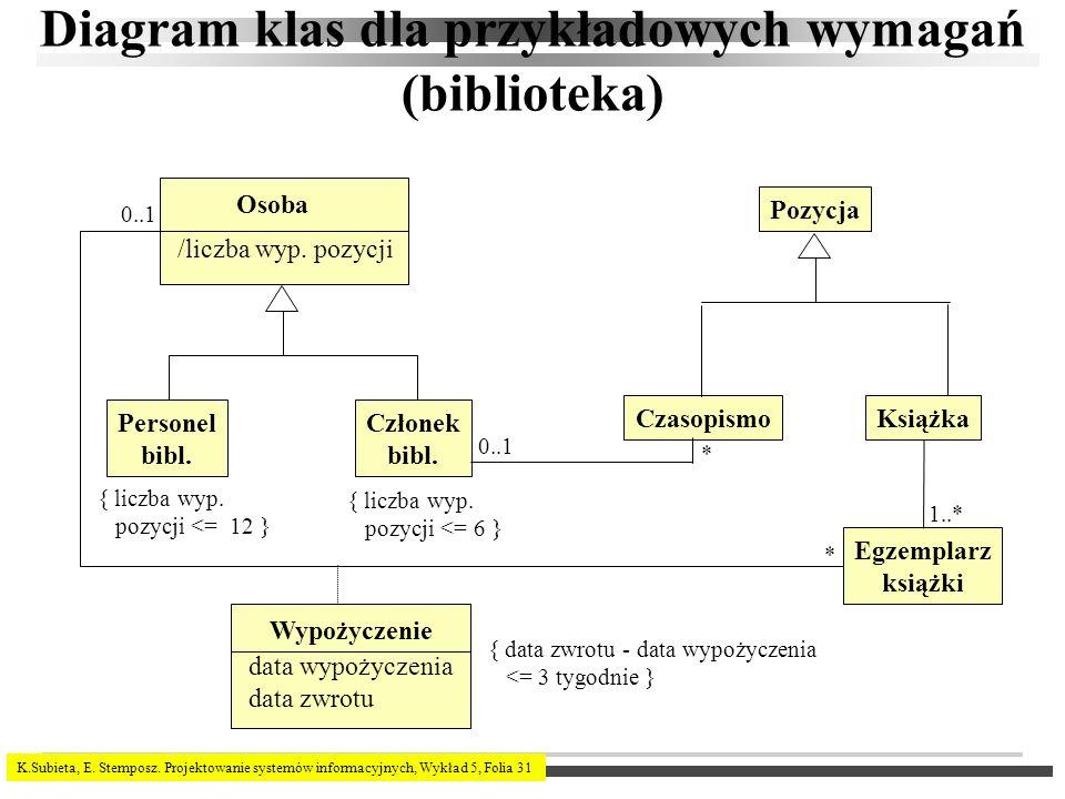 K.Subieta, E. Stemposz. Projektowanie systemów informacyjnych, Wykład 5, Folia 31 Diagram klas dla przykładowych wymagań (biblioteka) Personel bibl. C