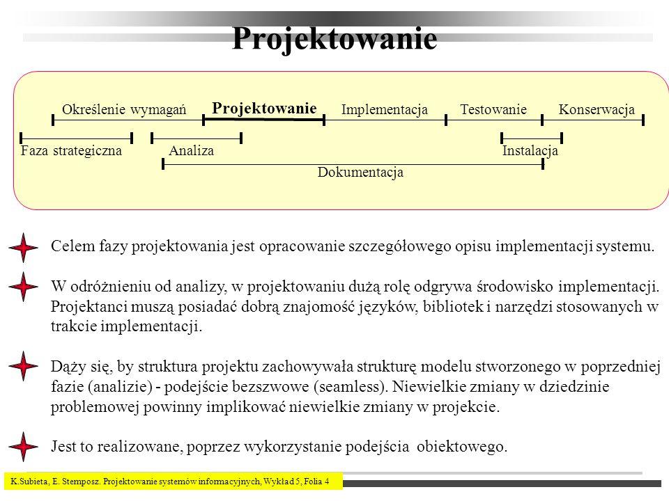 K.Subieta, E. Stemposz. Projektowanie systemów informacyjnych, Wykład 5, Folia 4 Projektowanie Określenie wymagań Projektowanie ImplementacjaTestowani